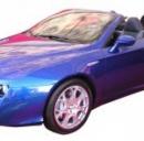 Risparmiare sull'acquisto di un'auto