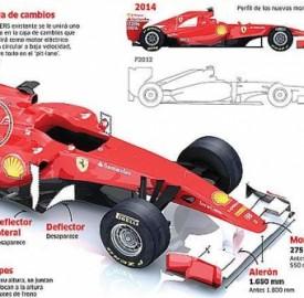 Programmazione tv Rai-Sky dei 19 GP di F1 2014