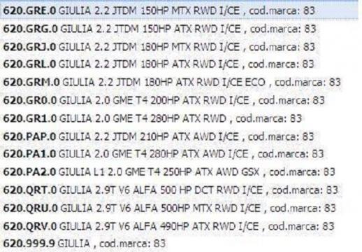 motori-alfa-romeo-giulia-l-elenco-uffici