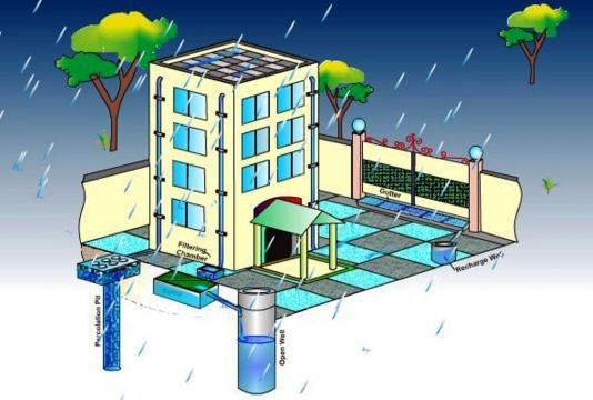 rainwater harvesting essay in hindi prothesis covers rainwater harvesting essay in hindi