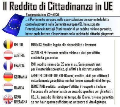 raccomandazione-reddito-cittadinanza-europa