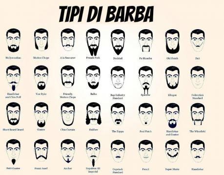 Moda uomo estate 2015 qual lo stile di barba pi adatto for Tipi di stile