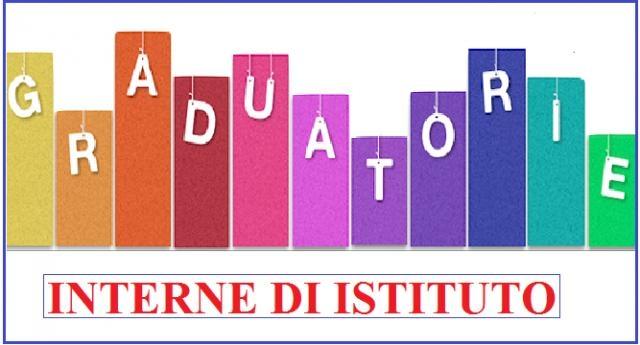 pubblicazione-graduatorie-provvisorie-di-istituto