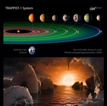 www.vox.com-nasa-seven-exoplanet-discovery-trappist-1