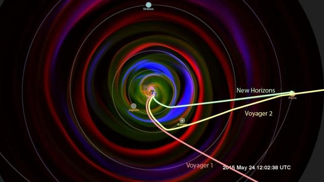 New Horizons Sheds Light on Space Weather Near Pluto | NASA - nasa.gov
