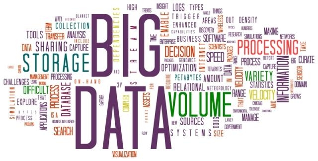Data Analytics - Image Credit: Camelia.Boban/Wikimedia Creative Commons