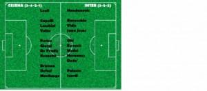Probabili formazioni Cesena-Inter