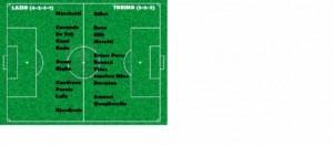 Probabili formazioni Lazio-Torino