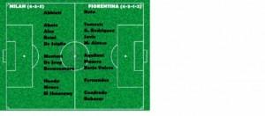 Probabili formazioni Milan-Fiorentina
