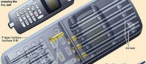 Schema di funzionamento di una pistola-cellulare