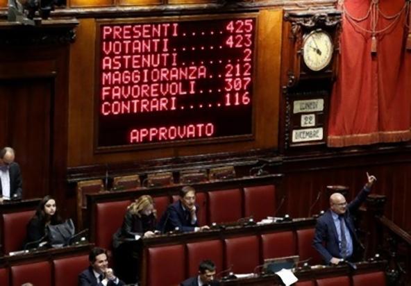 Tabellone di voto Legge di Stabilità alla Camera.