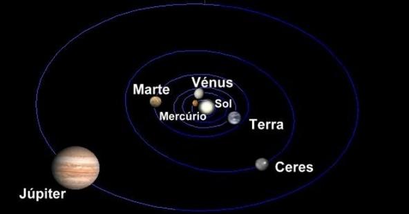Ceres orbita entre Marte e Júpiter