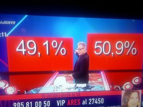 Porcentajes al momento de cerrar los teléfonos