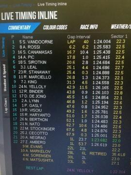 Le classement final de la course 1 à Monaco !