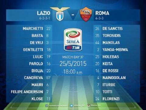 Les compositions officielles de ce derby romain !
