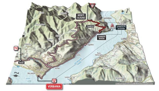 le relief de cette 18e étape du Giro !