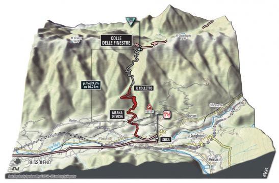 Le profil 3D de cette 20e étape du Giro !