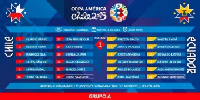 les compos officielles de ce Chili - Equateur !