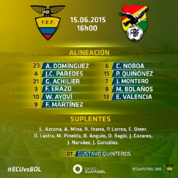 La composition de l'Equateur !