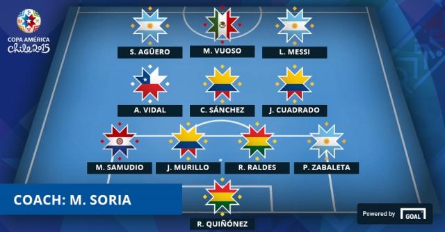 L'équipe type de la 2e journée de Copa America