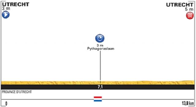 DIRECT / Tour de France :