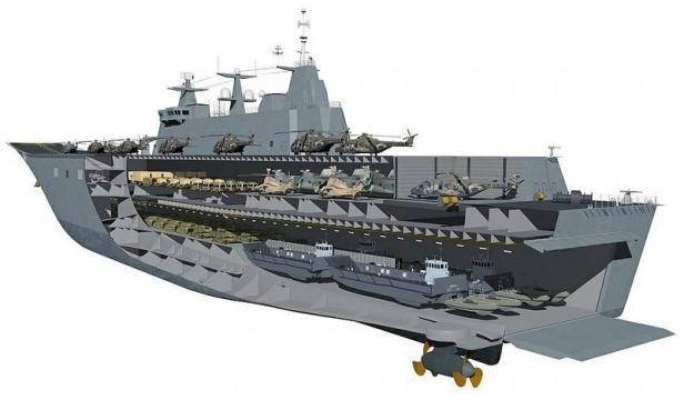 Uno schema della nave francese Mistral