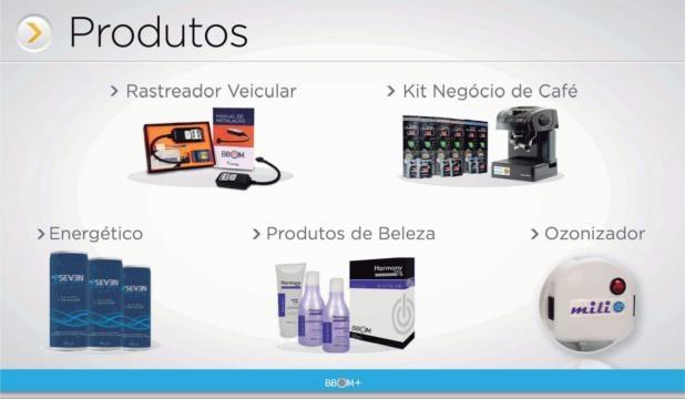 Linhas de produtos apresentados pela empresa