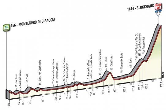 Giro d'Italia 2017, la tappa del Blockhaus