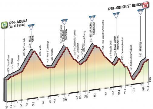 Giro d'Italia 2017, la tappa di Ortisei