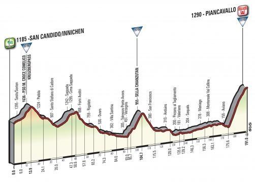 Giro d'Italia 2017, la tappa di Piancavallo