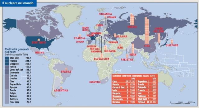 Scenari energetici globali in
