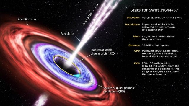 Swift Satellite Discovers New Black Hole in our Galaxy   NASA - nasa.gov