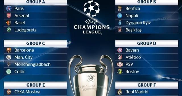 EN DIRECTO: Sorteo de la fase de grupos de la UEFA Champions ... - blogspot.com