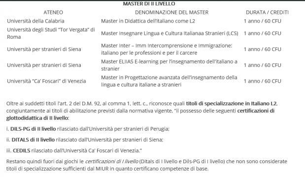 Master di II livello per Italiano L2