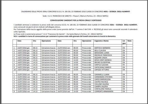 calendari prova orale regione Campania