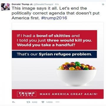 Il controverso tweet di Donald Trump Jr, primogenito del candidato alla Presidenza