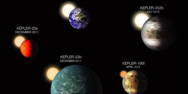 NASA discovered an Earth-like planet - Business Insider - businessinsider.com