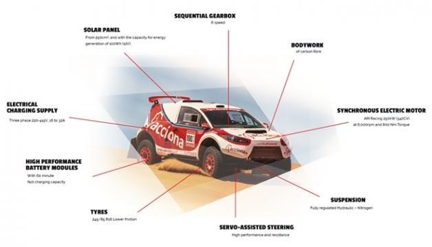 O veículo é equipado com tecnologia de ponta