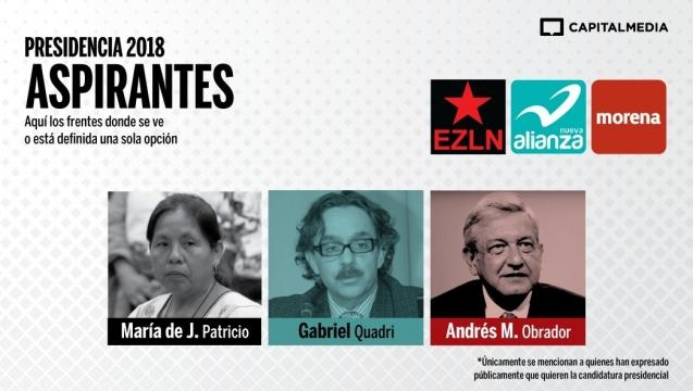 Los aspirantes declarados a la Presidencia 2018. - com.mx