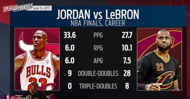 Is LeBron James better than Michael Jordan? -- YouTube screen capture / ESPN