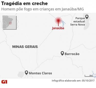 Cidade situada no Norte de Minas