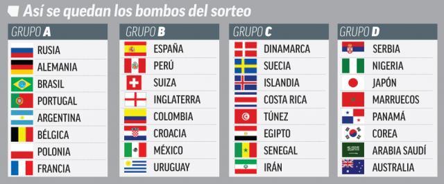 El Mundial de Rusia 2018 ya conoce a los 32 equipo que se disputarán el trono