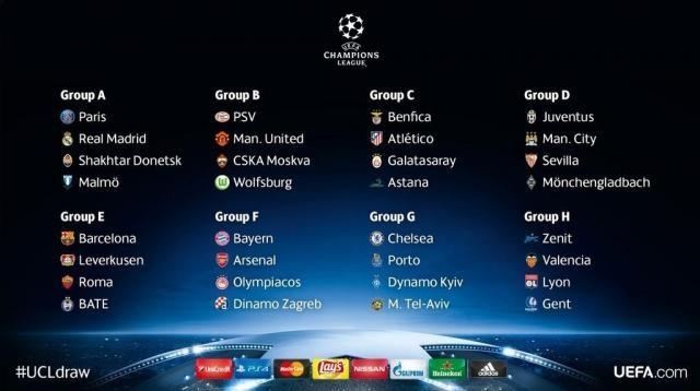 Tirage phases de poules Coupe d'Europe Ligue Champions et Europa ... - fanafoot.com