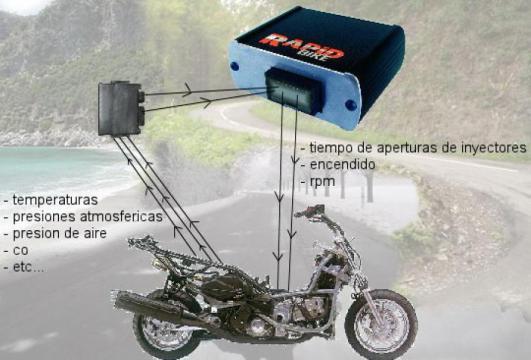 Para qué sirve una centralita adicional para moto? | DailyMotos - dailymotos.com