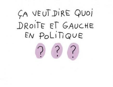Ca veut dire quoi droite et gauche en politique ? - Francetv Éducation - francetv.fr