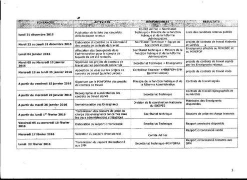 page 2 du chronogramme des activités du comité