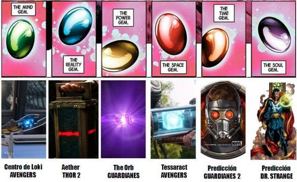 Las Piedras del infinito, poderes ilimitados