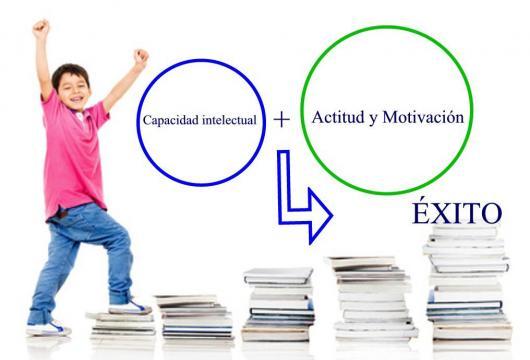 Psicodiagnosis: Psicología infantil y juvenil - psicodiagnosis.es