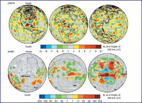 Fig. 6 Campi magnetici a confronto