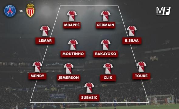 compositions probable de l'As Monaco